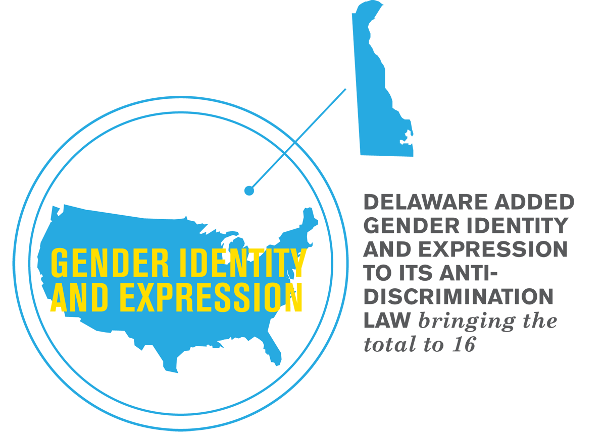 Delaware Added Gender Identity and Expression to its Anti-Discrimination Law