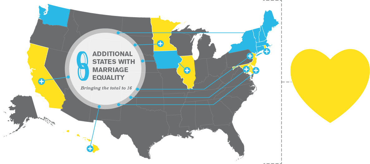 8 Additional States With Marriage Equality
