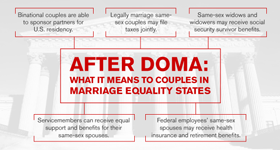 Get the facts on the Supreme Court gay marriage ruling