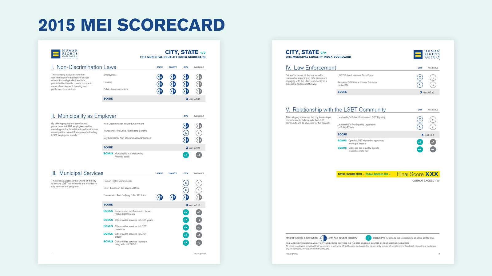 About the 2015 Scorecard