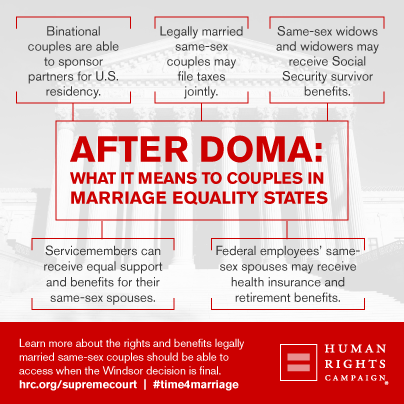 Learn more about the Supreme Court gay marriage ruling on the Defense of Marriage Act (DOMA)