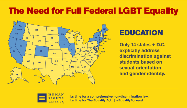 The Equality Act; Equality Forward