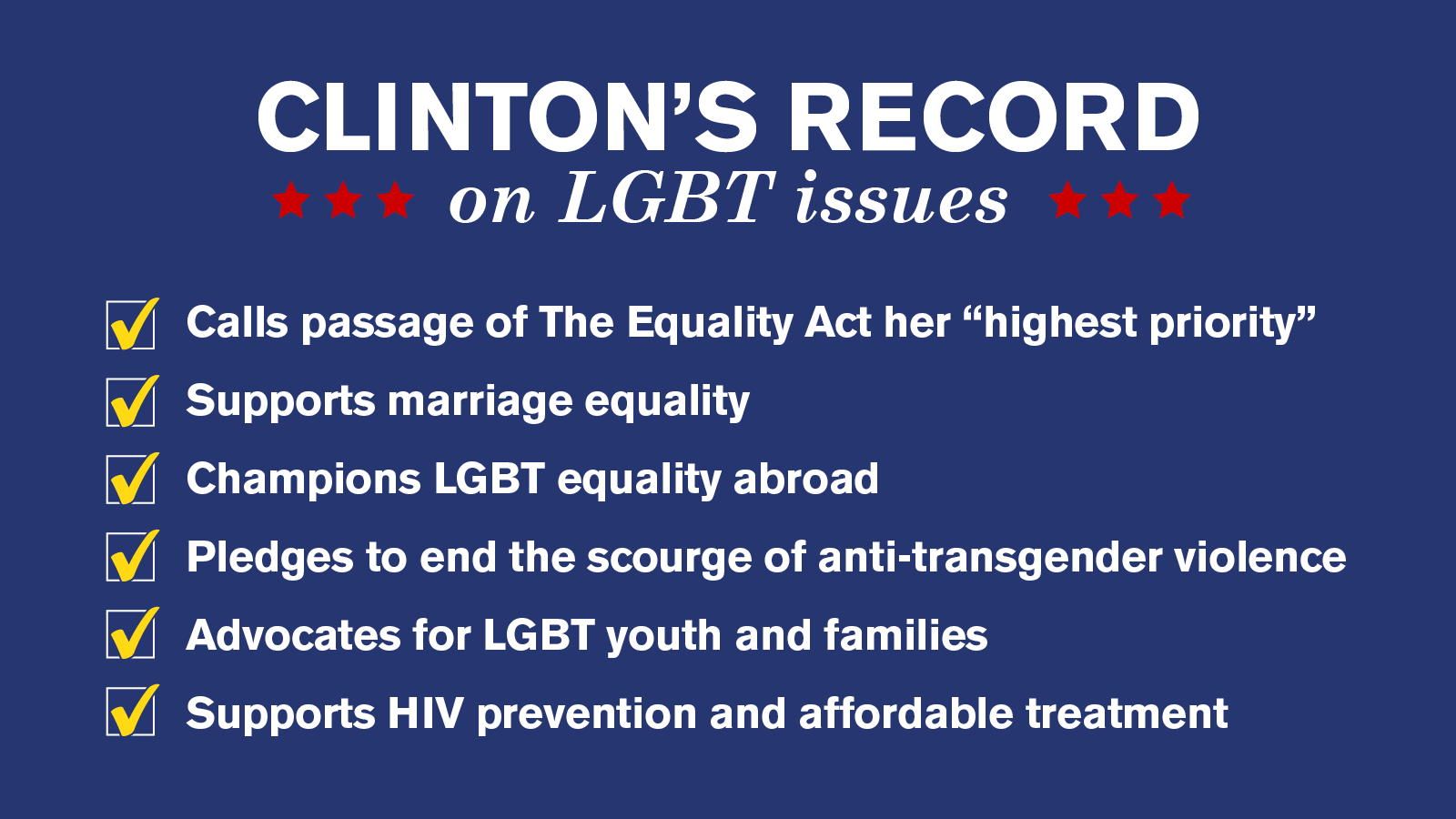 Clinton's record on LGBT issues