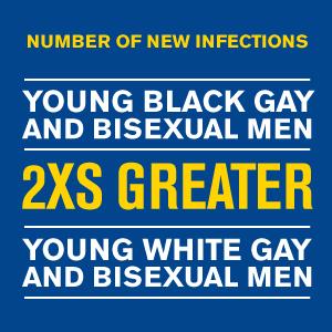 HIV Statistics