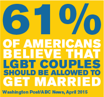Marriage equality polling; Gay marriage; Same-sex marriage