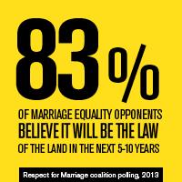 83% Tout