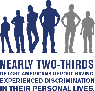 Nearly two-thirds of LGBT Americans report having experienced discrimination in Their personal lives.
