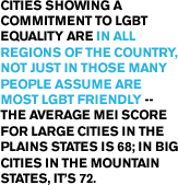 Cities showing a commitment to LGBT equality are in all regions of the country, not just in those many people assume are most LGBT friendly -- the average MEI score for large cities in the Plains states is 68; in big cities in the Mountain states, it's 72.