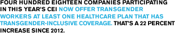 Four hundred eighteen companies participating in this year's CEI now offer transgender workers at least one healthcare plan that has transgender-inclusive coverage. That's a 22 percent increase since 2012.