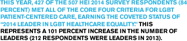 "This year, 427 of the 507 HEI 2014 survey respondents (84 percent) met all of the Core Four criteria for LGBT patient-centered care, earning the coveted status of ""2014 Leader in LGBT Healthcare Equality."" This represents a 101 percent increase in the number of leaders (212 respondents were leaders in 2013)."
