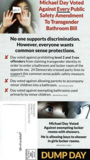 hrc discrimination transsexual