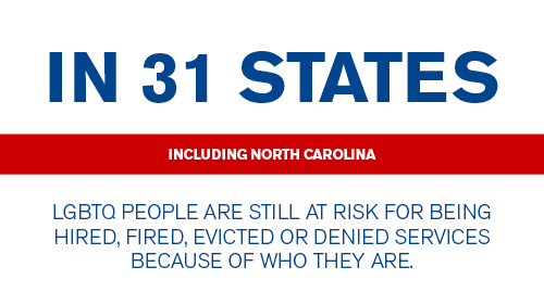 States where LGBTQ people can be fired