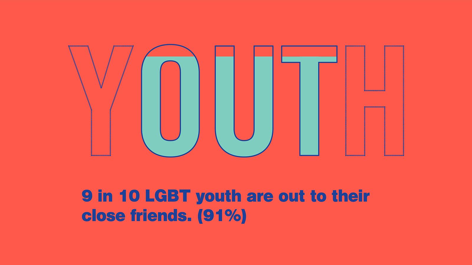 lgbt websites for teens