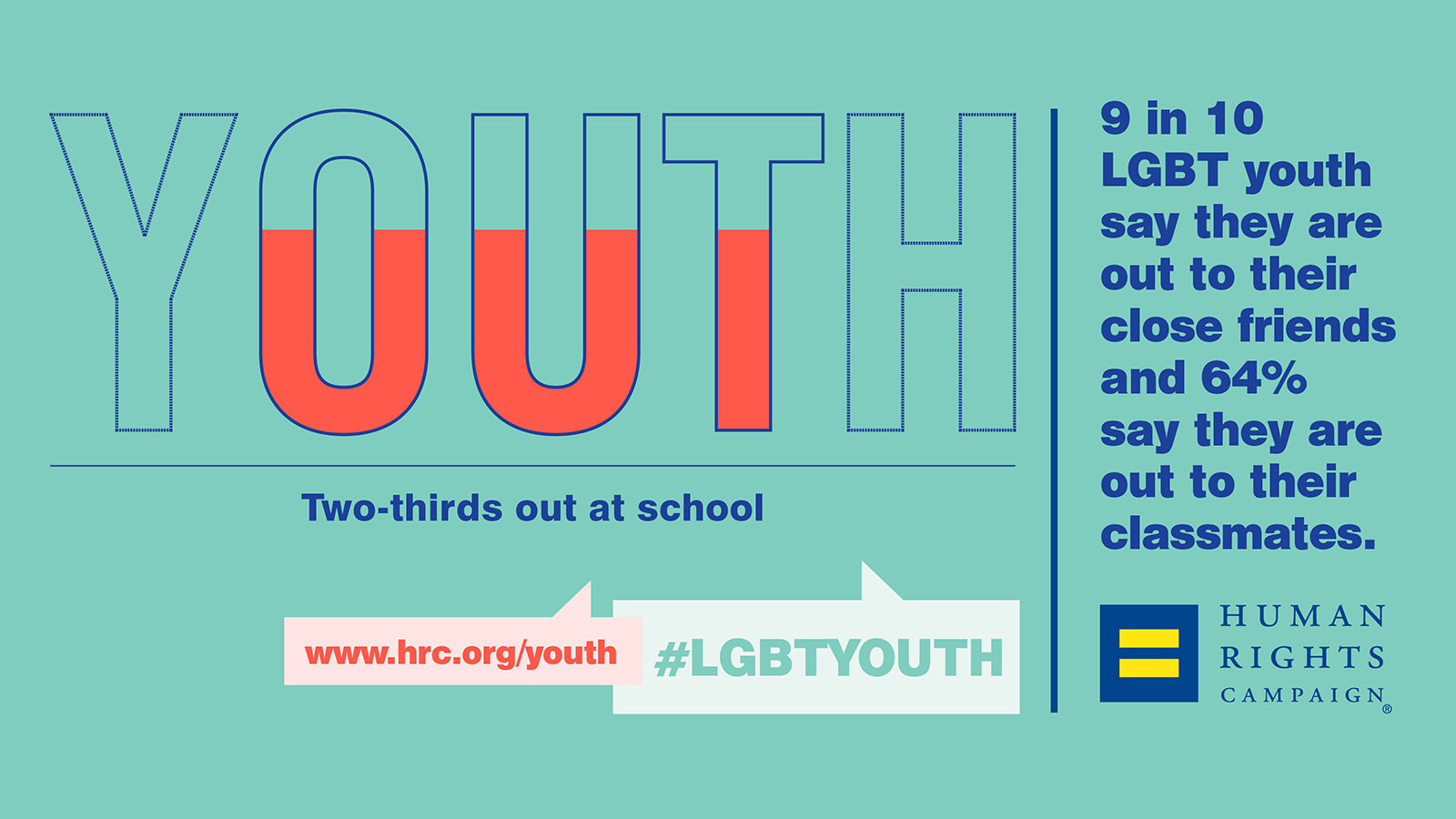 HRC Youth Report; Growing Up LGBT in America
